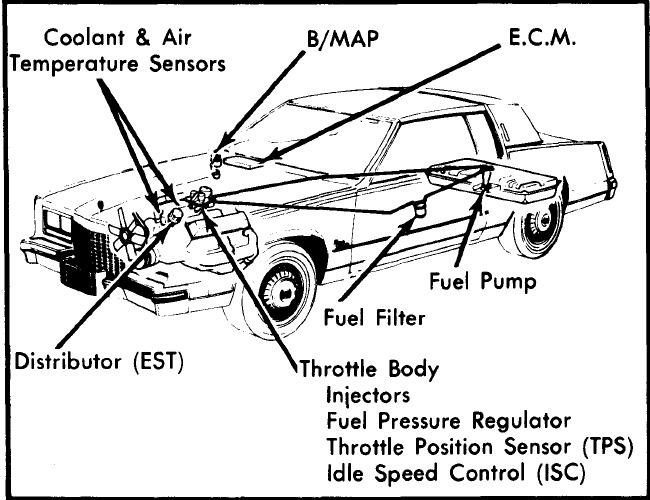 toyota hiace fuel filter location