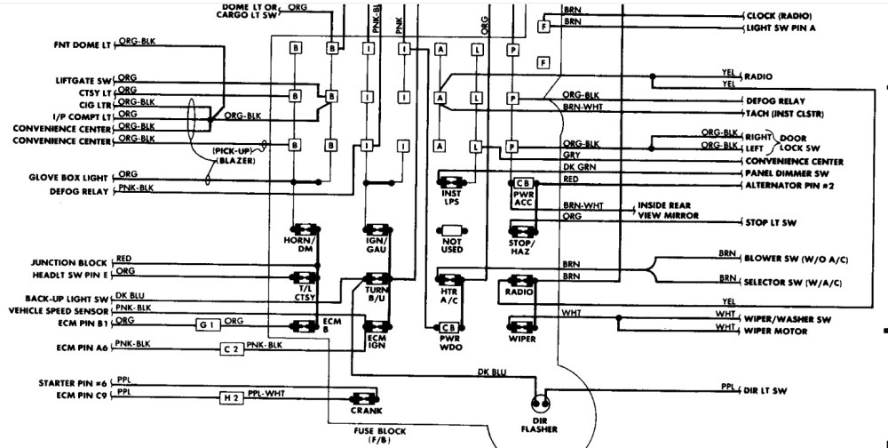 medium resolution of 93 chevy blazer fuse box wiring diagram mega 93 chevy blazer fuse box