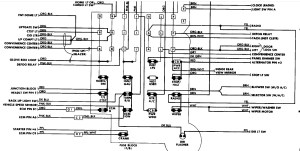 Chevy Trailblazer Fuse Boxes | Wiring Library