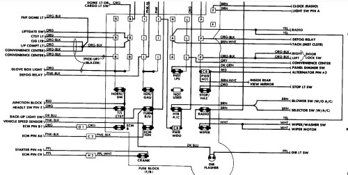 small resolution of 93 chevy blazer fuse box wiring diagram mega 93 chevy blazer fuse box