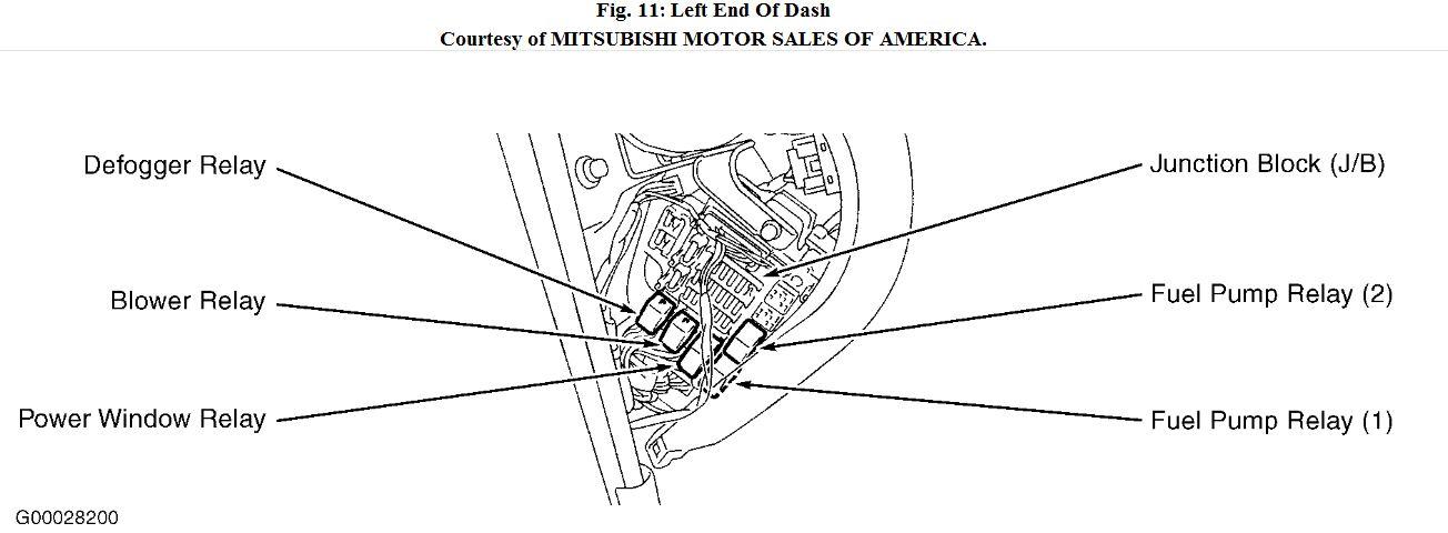 [DIAGRAM] A Fuse Box Diagram For 2001 Mitsubishi Eclipse