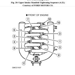 1999 F150 Wiring Diagram 1994 Ford Bronco Radio Firing Order Need To Know Spark Plug Thumb