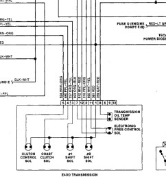 1994 ford e40d transmission wiring wiring diagram expert ford e4od transmission wiring harness ford e4od transmission wiring harness [ 1234 x 643 Pixel ]