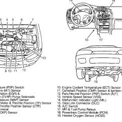 Mitsubishi Mirage 1998 Stereo Wiring Diagram 4g91 Carburetor 1999 -