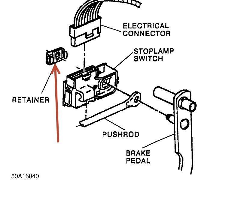 1997 GMC C1500 Brake Lights: Both Brake Lights Arent