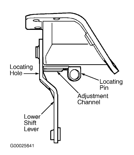 2000 Gmc Envoy Transfer Case Diagram Html