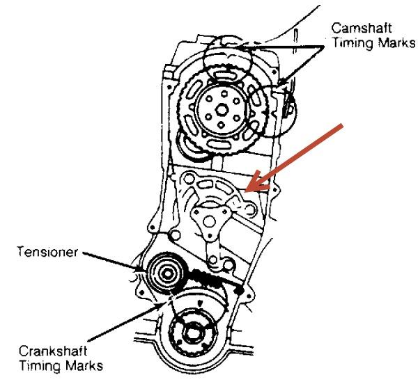 1994 Mazda 121 Car Overheating: Wondering Where the Water
