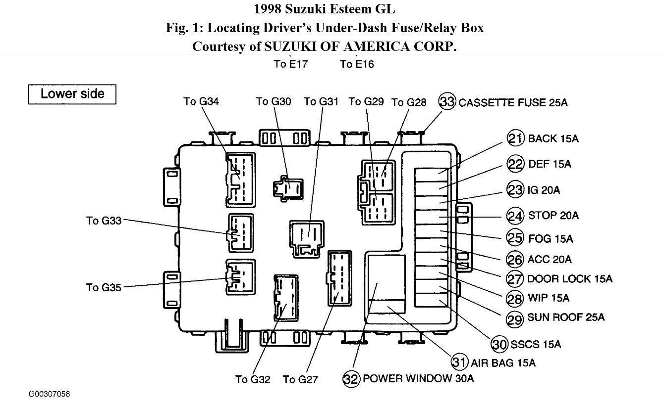suzuki swift fuse box layout wiring librarysuzuki esteem fuse box auto electrical wiring diagram 1994 suzuki swift fuse box 2000 suzuki esteem