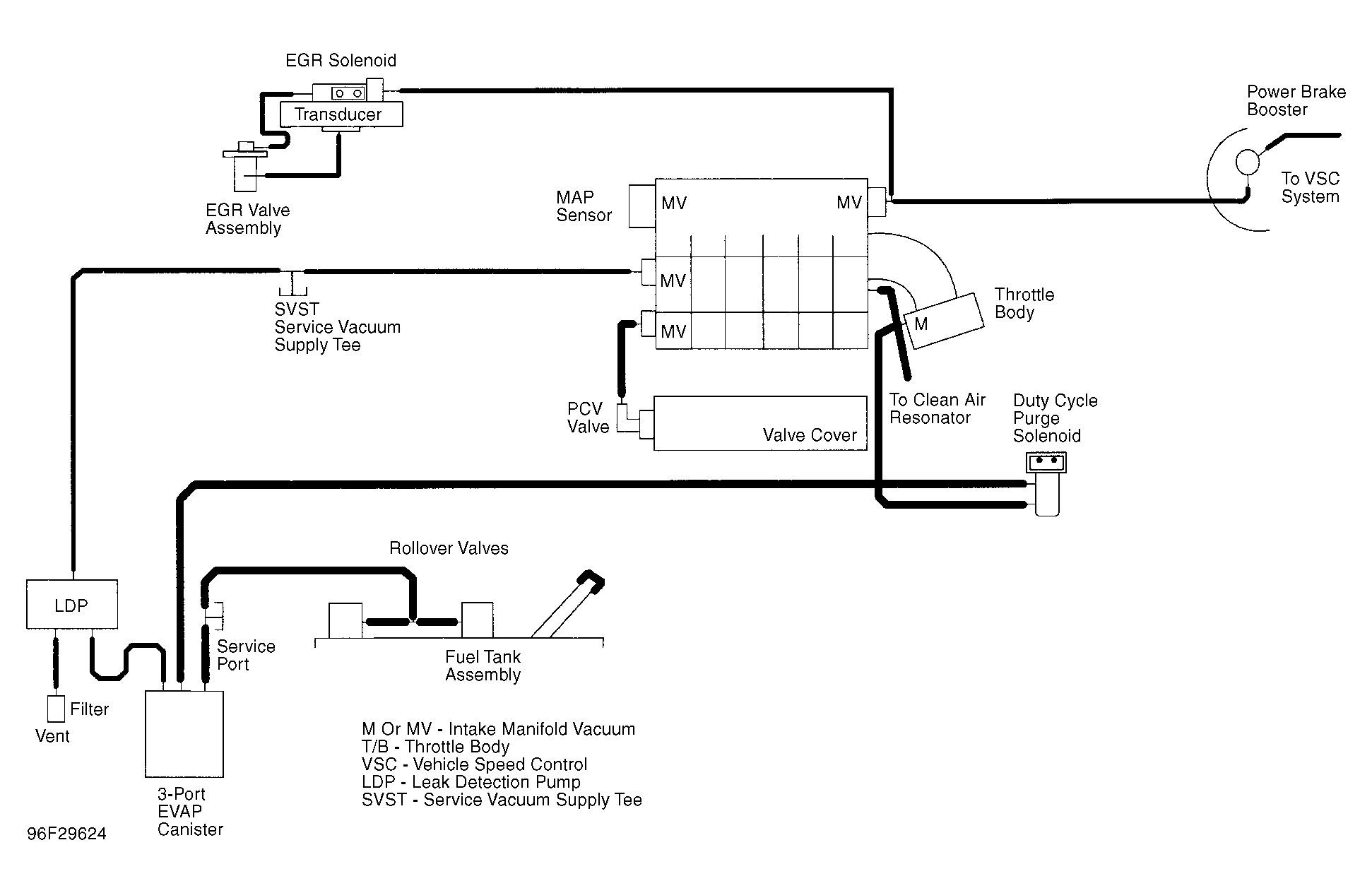 1996 Chrysler Cirrus Vacuum Hose Problem: I Did the Spark