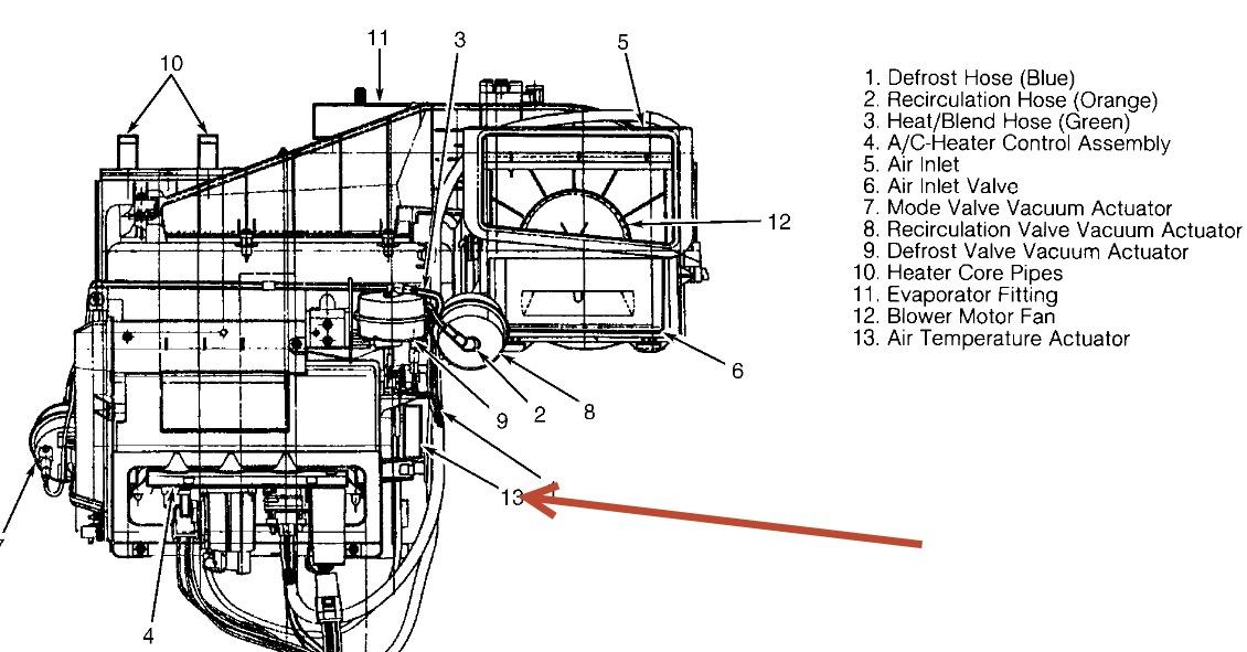 Truck Heater Not Blowing Hot Air Facias