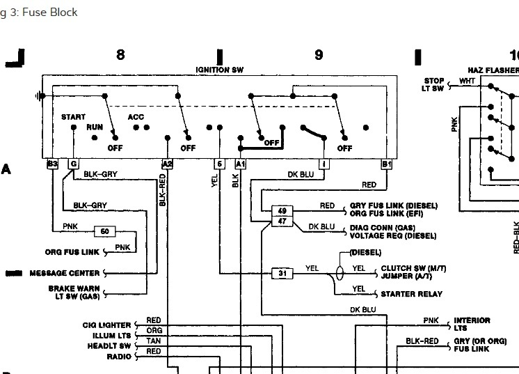 remote start wiring diagrams for vehicles pregnancy diagram month by dodge instruction thumb at pcpersia org