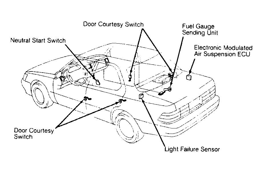 1994 Lexus LS 400 Turn Signal: the Left Turn Signal Doesn