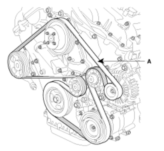 Diagram for the Drive Belt Routning: Replacing the Drive