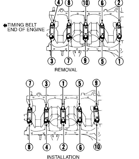 1997 Toyota Corolla Torque Settings: Hi Could You Tell Me