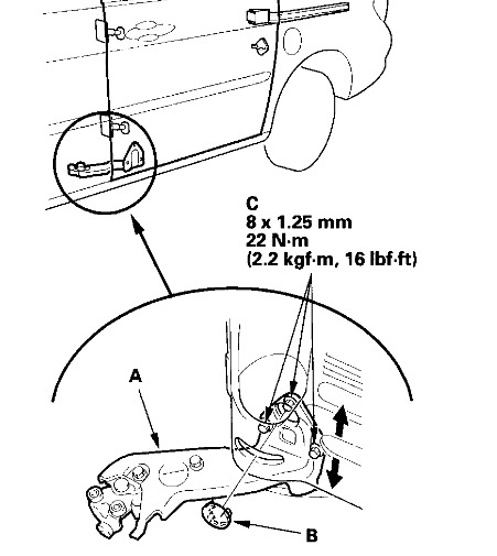 2005 Honda Odyssey Sliding Door Wiring Diagram. Honda