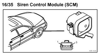 2006 Volvo S60 (CEM) Alarm Module: Volvo S60 2006 2.4T