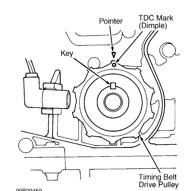Timing Marks/timing Sequence: Water Pump Needs Changing