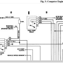 1989 Ford F250 Wiring Diagram Household Electrical 89 Free For You Hub Rh 5 3 Wellnessurlaub 4you De Interior Diagrams
