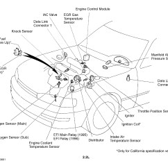 1995 Mitsubishi Eclipse Radio Wiring Diagram Aem Uego Sensor 2000 Toyotum Tundra Connector Database 98 Camry Heated Oxygen Library