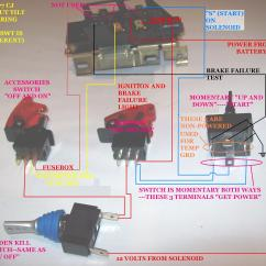 Cj7 Wiring Diagram Australian Domestic Switchboard 1973 Lincoln Mark Iv Starting Problem: Car Started Fine Sometime ...