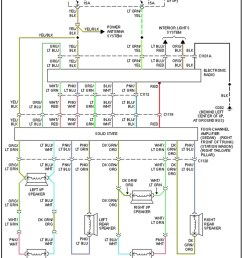 1988 ford crown victoria wiring diagram hello i am looking for a 99 ford crown victoria pcm wiring diagram [ 846 x 1036 Pixel ]