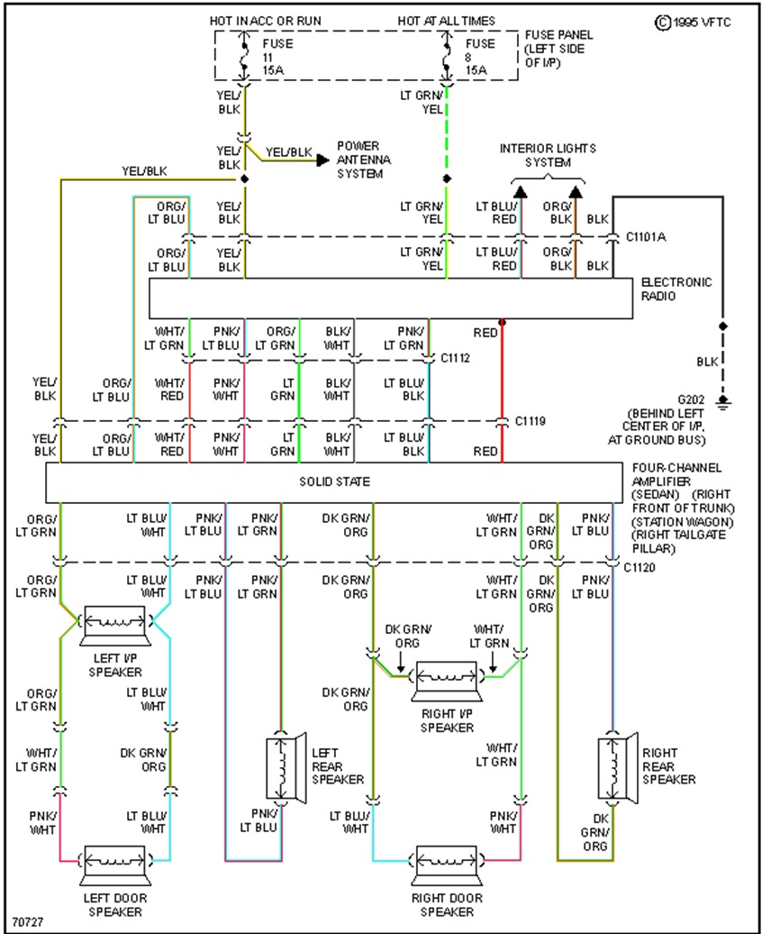 hight resolution of 1988 ford crown victoria wiring diagram hello i am looking for a 99 ford crown victoria pcm wiring diagram