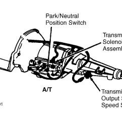 Honda Motorcycle Wiring Diagram Xl100 Plete 12v Cigarette Lighter Socket Chevy : Neutral Safety Switch - Best Free
