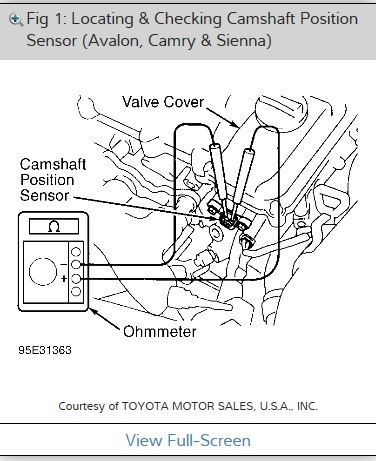 Camshaft Position Sensor: I Cannot Find Where It Is