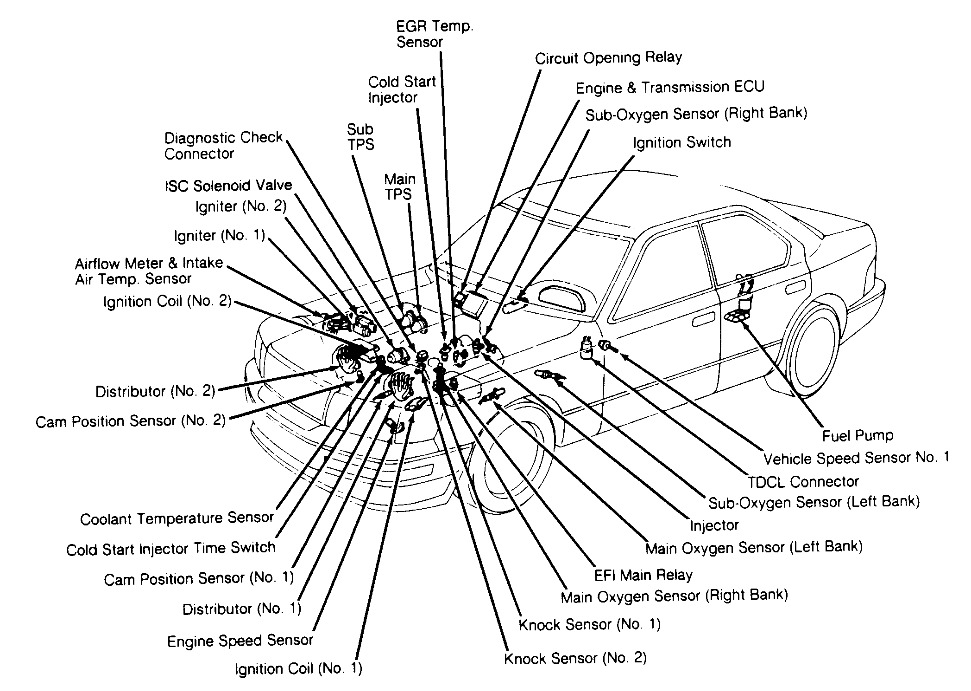 1990 Lexus LS 400 Temp.sensor: Need to Locate Where the