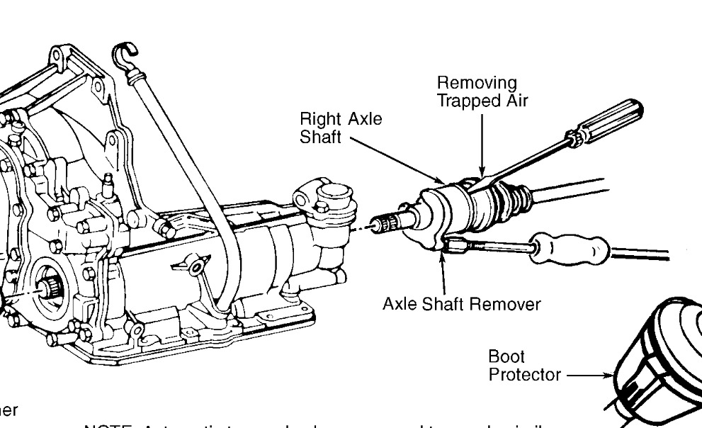 Service manual [Removing Transmission From A 1999