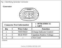 2001 Chevrolet Tracker Alternator Harness Wiring: 2001 ...