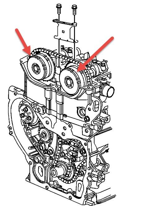 2010 Chevrolet HHR Check Engine Light: Ok, I Had the Codes
