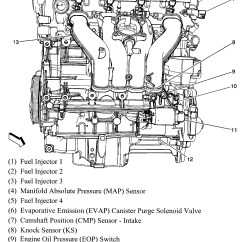 2003 Saturn Vue Transmission Wiring Diagram Sony Double Din Head Unit 2009 Chevrolet Hhr Crankshaft Sensor: I Need To Find Out Where The...