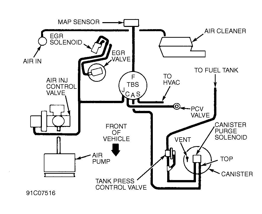 1992 roadmaster engine diagram