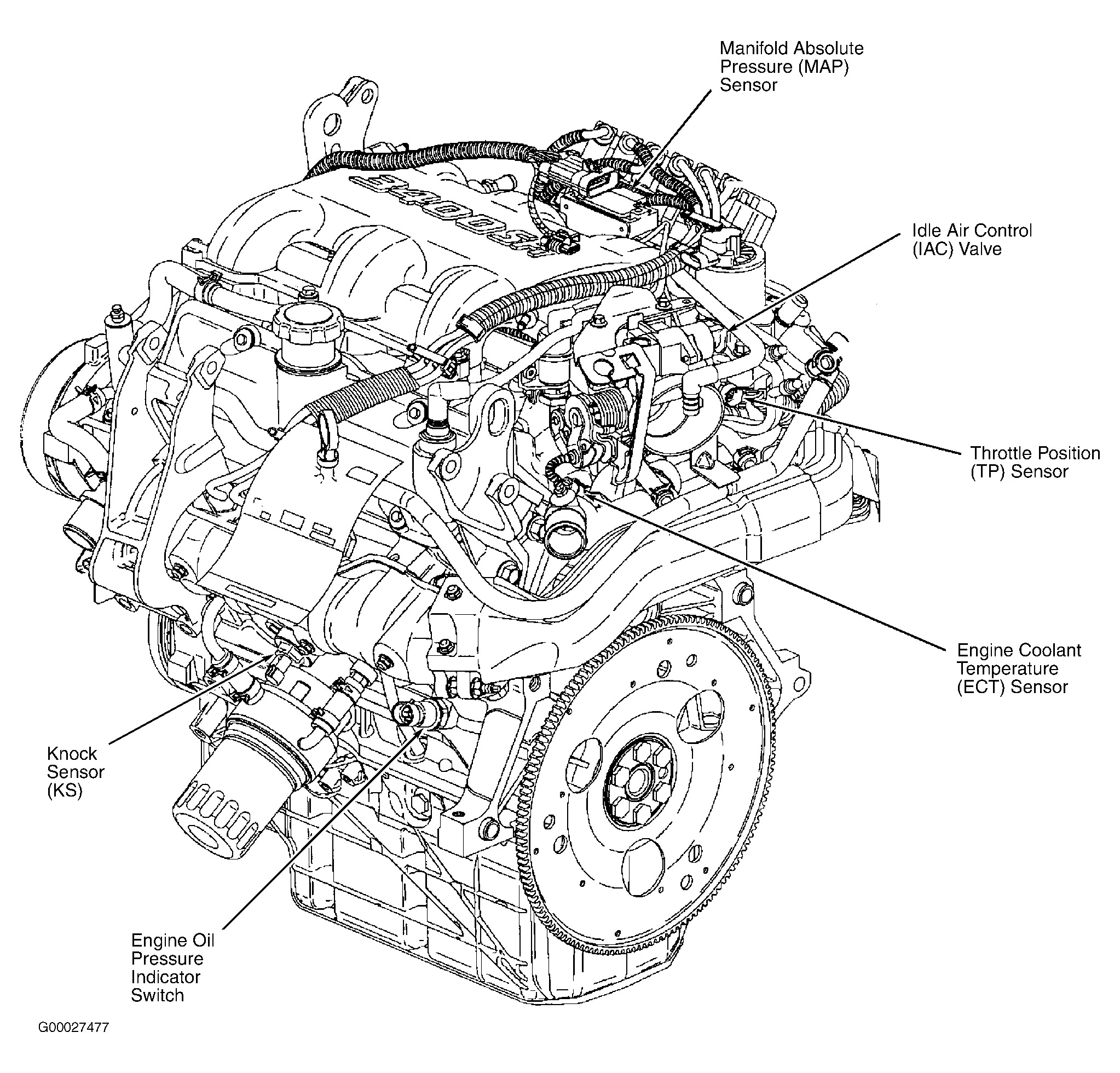 2001 Chevy Cavalier Engine Coolant Diagram