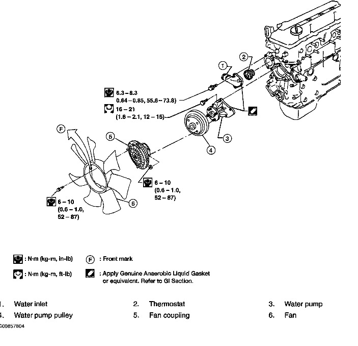 2004 Nissan Frontier Water Pump: I Am Going to Try to