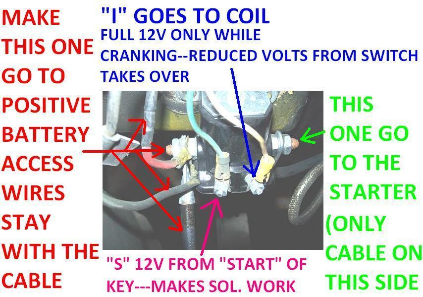 solenoid switch wiring diagram weg cfw 11 1976 jeep cj5 76 cj 5 starting: just purchased a old mail ...