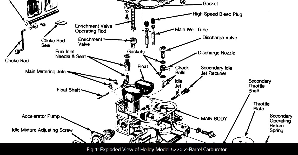 [DIAGRAM] 1997 Dodge Dakota Engine Diagram FULL Version HD