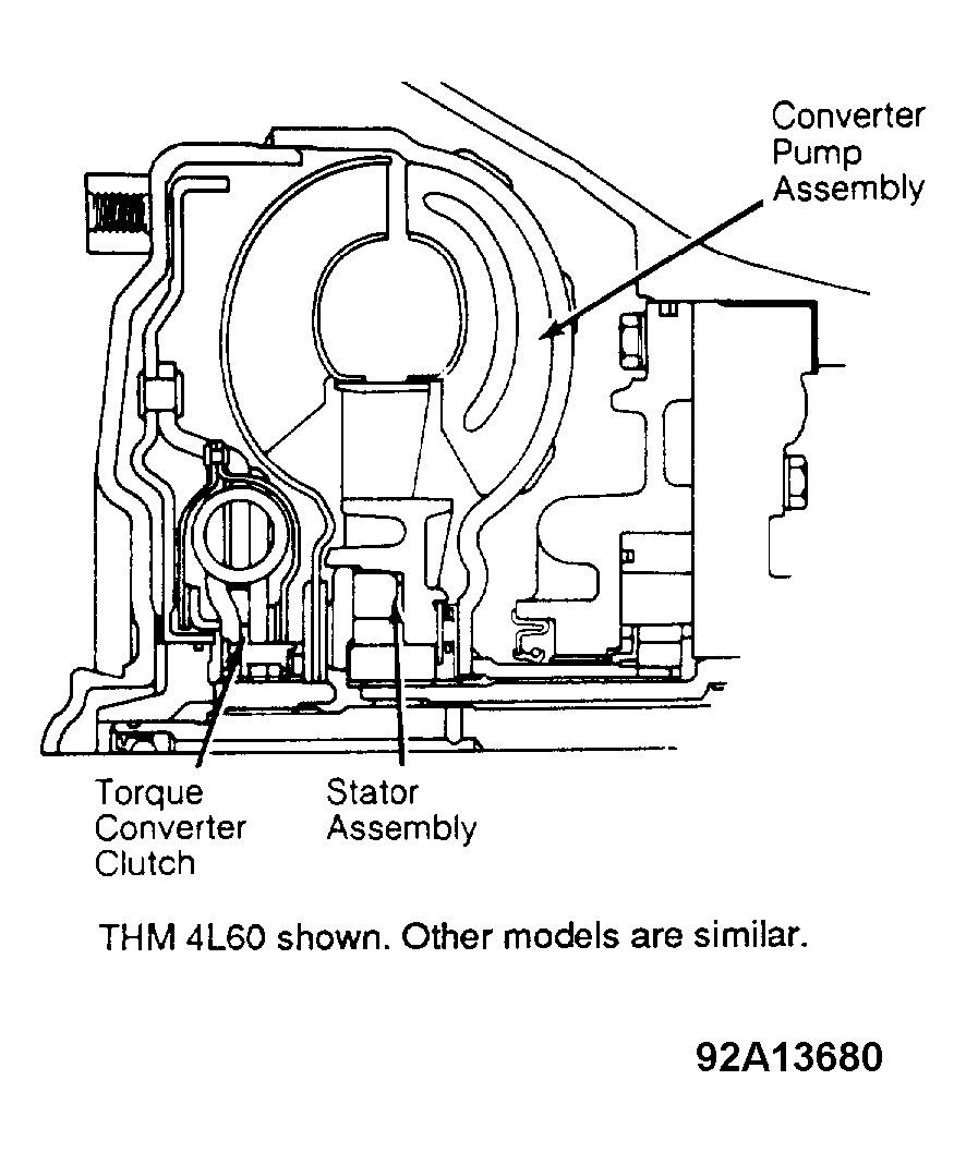 1992 Buick Roadmaster Wont Start: Ok so My 92 Buick