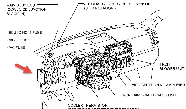 Toyota Diagrams : 2007 Toyota Tundra Fuse Box Diagram