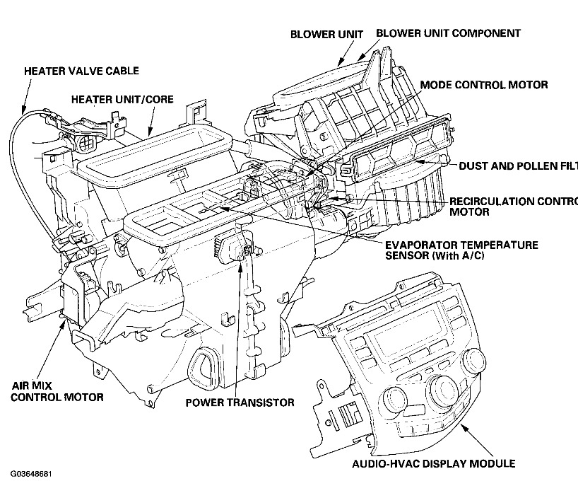 Honda Accord Heater Blower Wiring Harness Diagram • Wiring