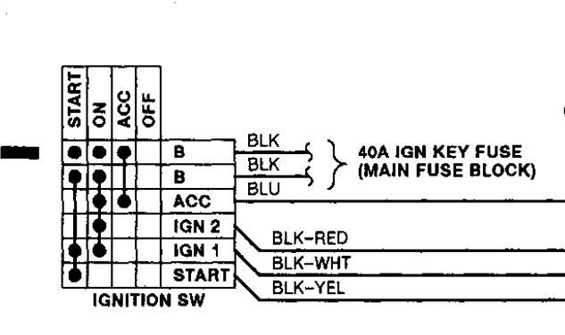 2009 Honda Fit Fuse Box Diagram moreover 91 Civic Ignition Switch Wiring Diagram likewise How To Replace Bank 2 Knock Sensor On 1999 Buick Regal 3 8 Not Super Charge    862878 besides 91 Civic Wipers Fuse Location as well Honda Civic 1991 Honda Civic Cooling Fan Not Working Poperly. on 91 honda accord wiring diagram