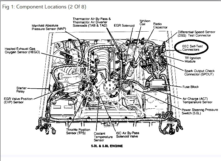 1992 Ford F-150 Jerky Motion: as I Am Driving the Vehicle