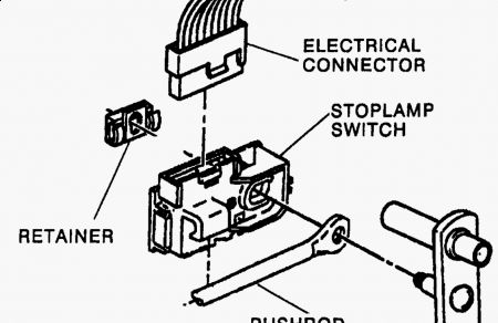 1997 GMC Suburban Brake Light Switch: Is There An Easier