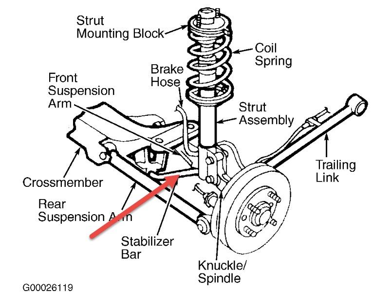 1995 Ford Escort Engine Diagram