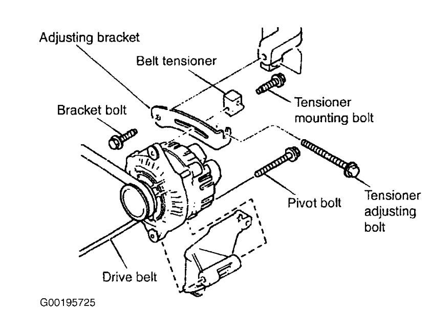 kia rio alternator wiring