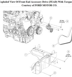ford escape 3 0 engine diagram wiring diagram expert 2011 ford escape 3 0 engine diagram [ 1181 x 883 Pixel ]
