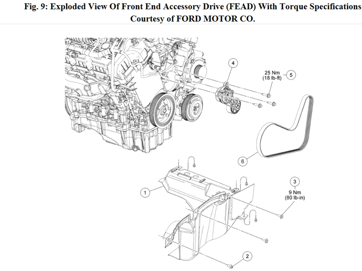 2004 ford f150 transmission diagram sony fm am compact disc player wiring 2010 escape busted serpentine belt: the belt ...