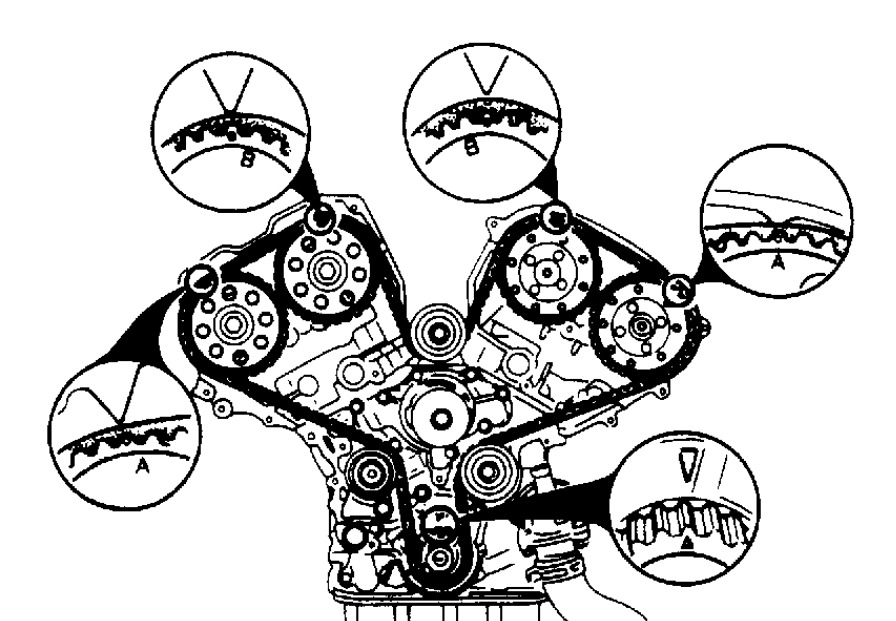 Service manual [1990 Mazda 929 Timing Chain Cover Removal