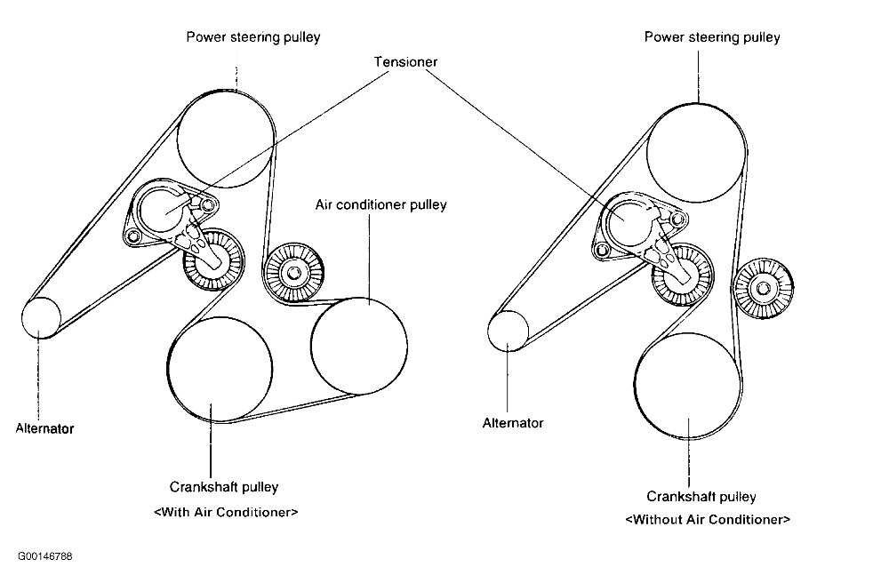 hyundai santa fe fuse diagram 2006 vw jetta wiring serpentine belt i need a picture of how the should be placed thumb